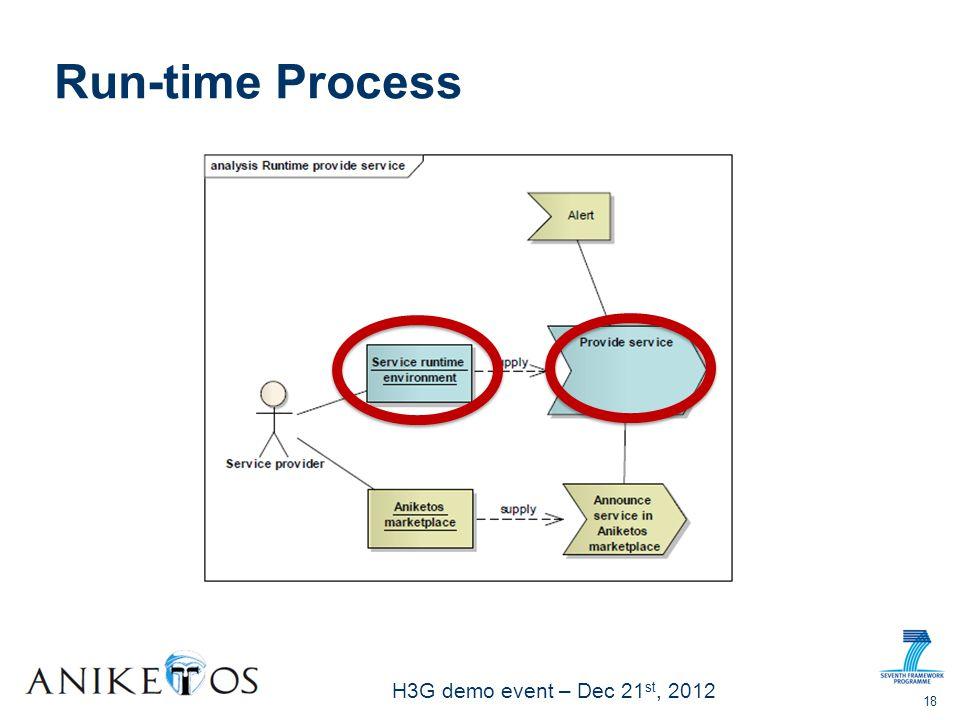 H3G demo event – Dec 21 st, 2012 18 Run-time Process