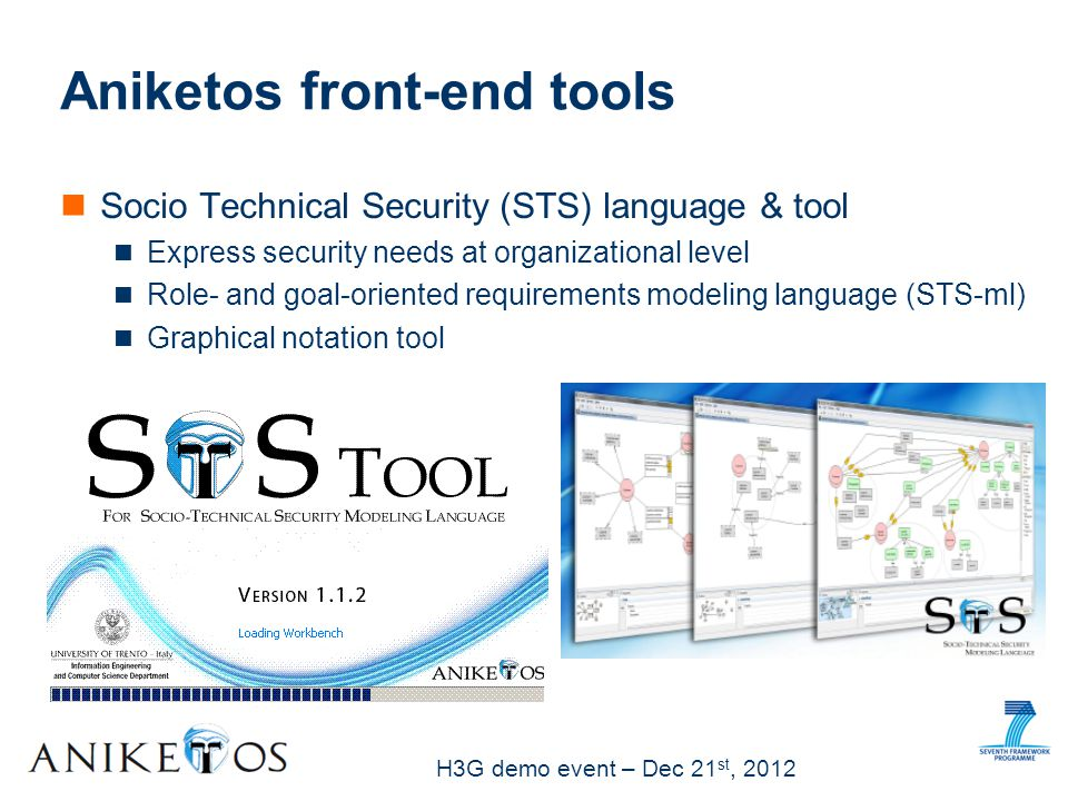 H3G demo event – Dec 21 st, 2012 Socio Technical Security (STS) language & tool Express security needs at organizational level Role- and goal-oriented requirements modeling language (STS-ml) Graphical notation tool Aniketos front-end tools