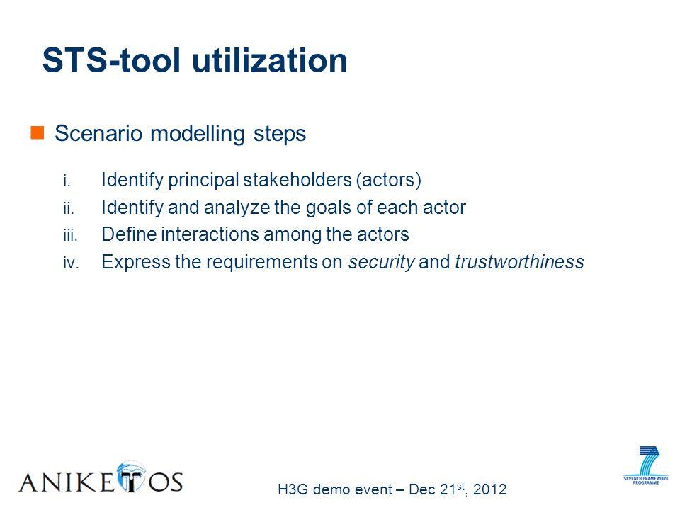 H3G demo event – Dec 21 st, 2012 STS-tool utilization Scenario modelling steps i.