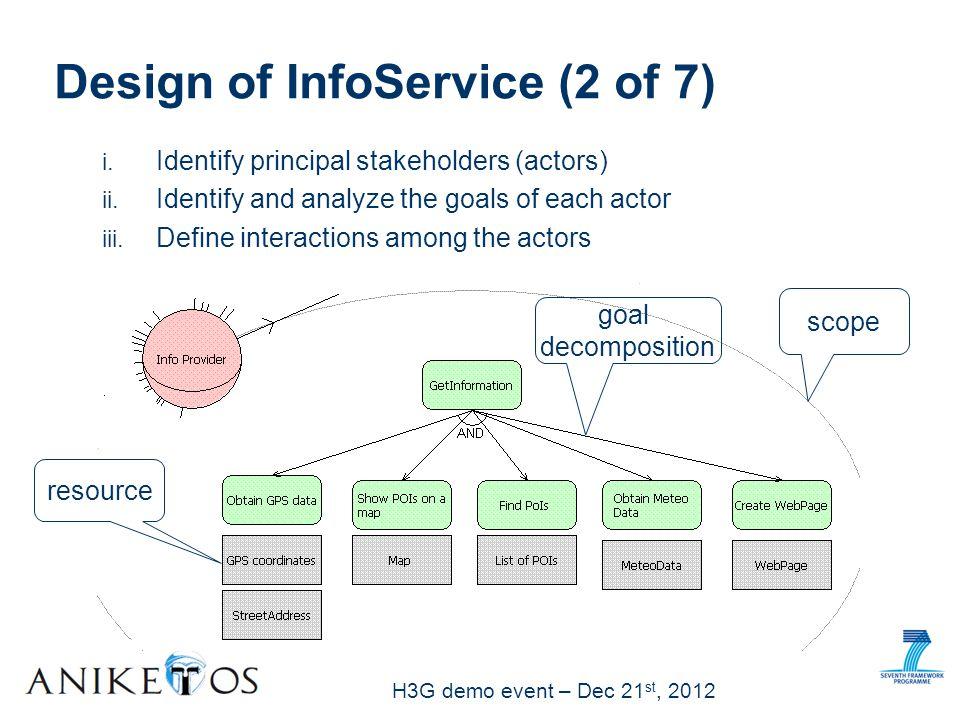 H3G demo event – Dec 21 st, 2012 i. Identify principal stakeholders (actors) ii.
