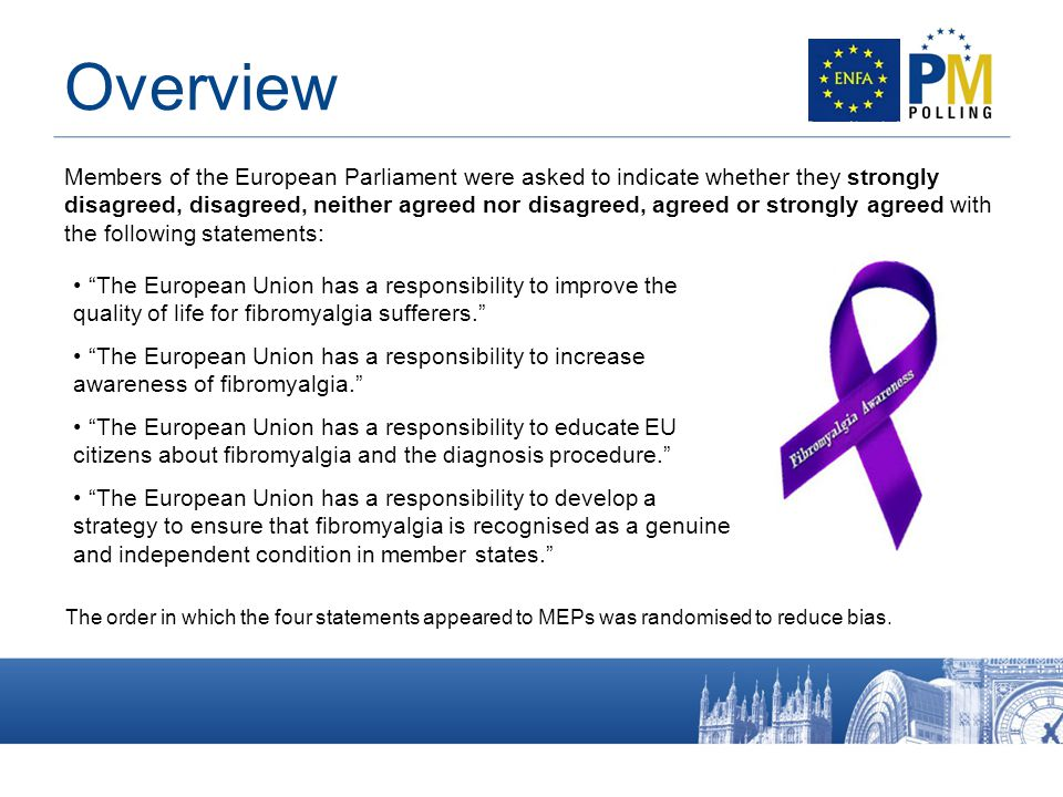 Members of the European Parliament were asked to indicate whether they strongly disagreed, disagreed, neither agreed nor disagreed, agreed or strongly agreed with the following statements: The European Union has a responsibility to improve the quality of life for fibromyalgia sufferers. The European Union has a responsibility to increase awareness of fibromyalgia. The European Union has a responsibility to educate EU citizens about fibromyalgia and the diagnosis procedure. The European Union has a responsibility to develop a strategy to ensure that fibromyalgia is recognised as a genuine and independent condition in member states. The order in which the four statements appeared to MEPs was randomised to reduce bias.