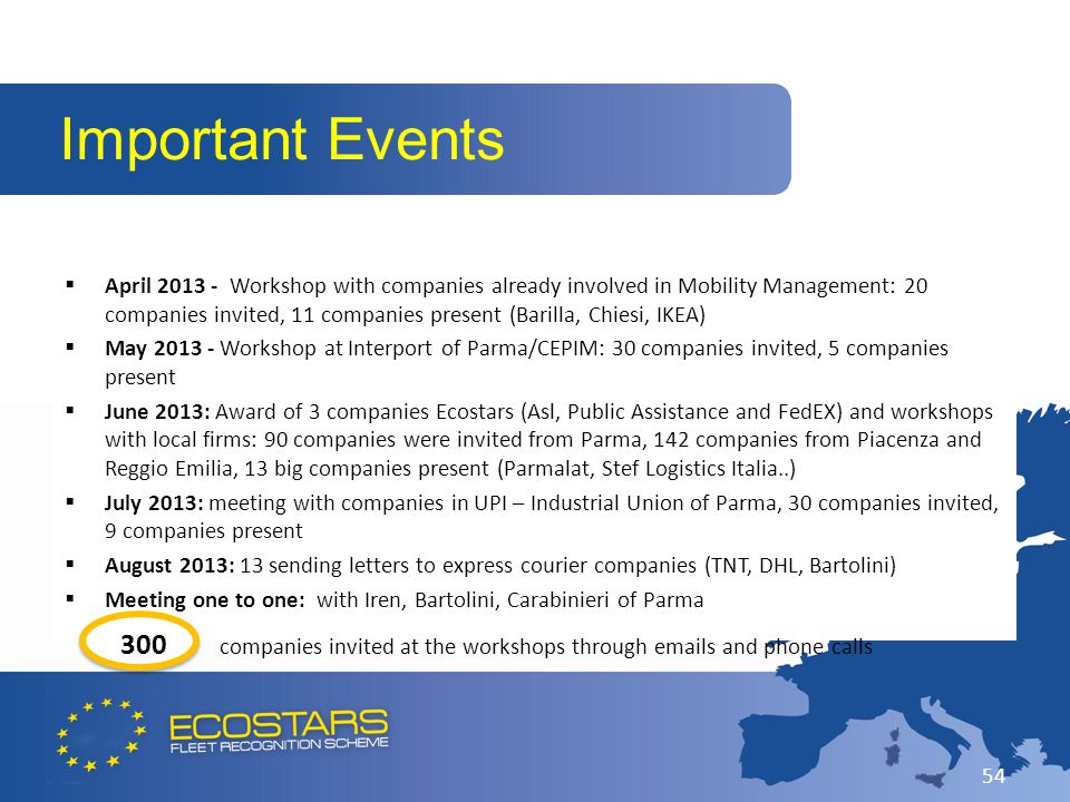 April 2013 - Workshop with companies already involved in Mobility Management: 20 companies invited, 11 companies present (Barilla, Chiesi, IKEA)  May 2013 - Workshop at Interport of Parma/CEPIM: 30 companies invited, 5 companies present  June 2013: Award of 3 companies Ecostars (Asl, Public Assistance and FedEX) and workshops with local firms: 90 companies were invited from Parma, 142 companies from Piacenza and Reggio Emilia, 13 big companies present (Parmalat, Stef Logistics Italia..)  July 2013: meeting with companies in UPI – Industrial Union of Parma, 30 companies invited, 9 companies present  August 2013: 13 sending letters to express courier companies (TNT, DHL, Bartolini)  Meeting one to one: with Iren, Bartolini, Carabinieri of Parma Important Events 54 300 companies invited at the workshops through emails and phone calls
