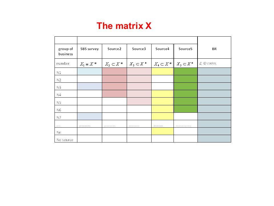 The matrix X