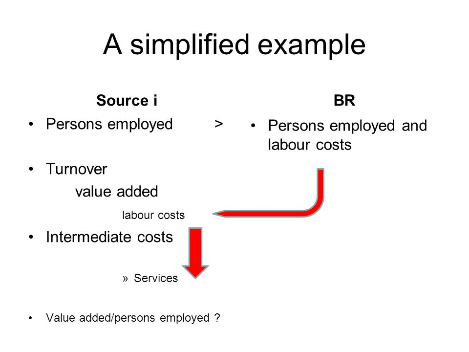 A simplified example Source i Persons employed > Turnover value added labour costs Intermediate costs »Services Value added/persons employed ? BR Pers