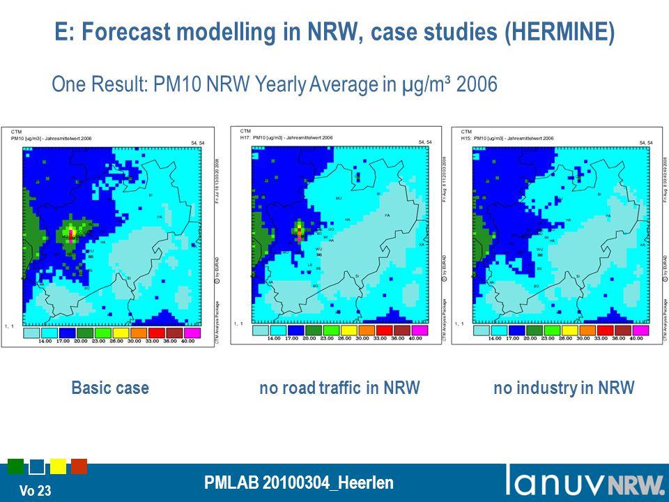 Vo 23 PMLAB 20100304_Heerlen E: Forecast modelling in NRW, case studies (HERMINE) Basic case no road traffic in NRWno industry in NRW One Result: PM10 NRW Yearly Average in µg/m³ 2006
