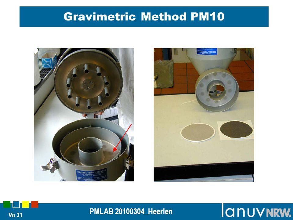 Vo 31 PMLAB 20100304_Heerlen Gravimetric Method PM10