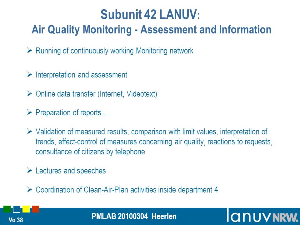 Vo 38 PMLAB 20100304_Heerlen Subunit 42 LANUV : Air Quality Monitoring - Assessment and Information  Running of continuously working Monitoring network  Interpretation and assessment  Online data transfer (Internet, Videotext)  Preparation of reports….