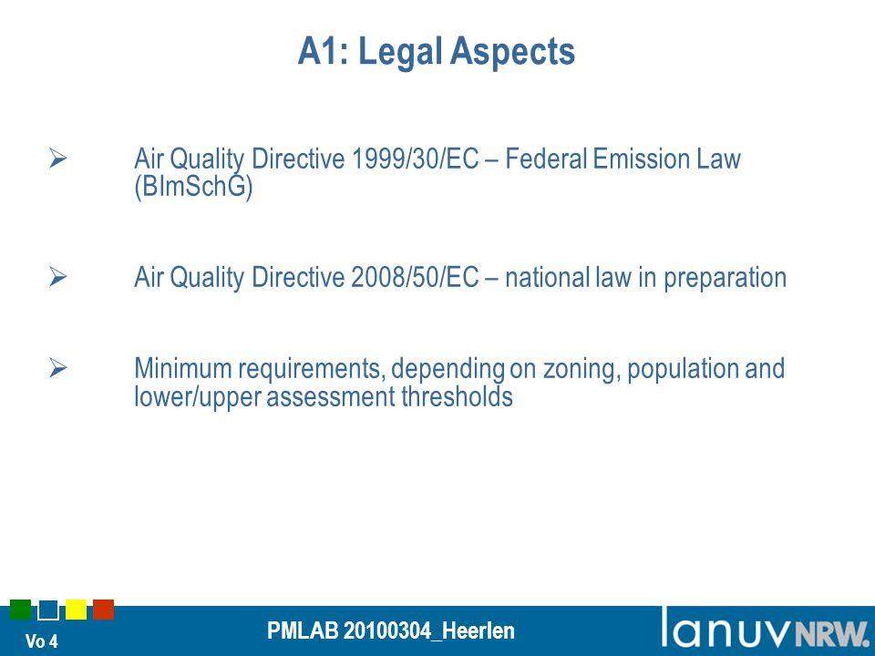 Vo 35 PMLAB 20100304_Heerlen PM10-exceedances (daily mean) 2008 Forrest sites Background sites Industrial sites