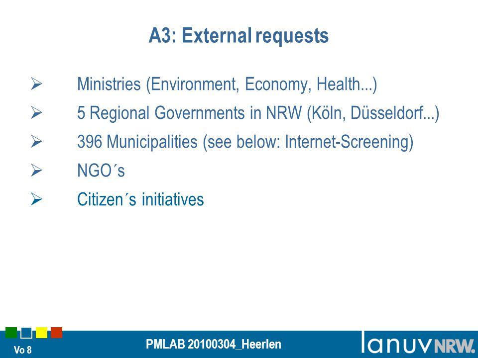 Vo 8 PMLAB 20100304_Heerlen A3: External requests  Ministries (Environment, Economy, Health...)  5 Regional Governments in NRW (Köln, Düsseldorf...)  396 Municipalities (see below: Internet-Screening)  NGO´s  Citizen´s initiatives