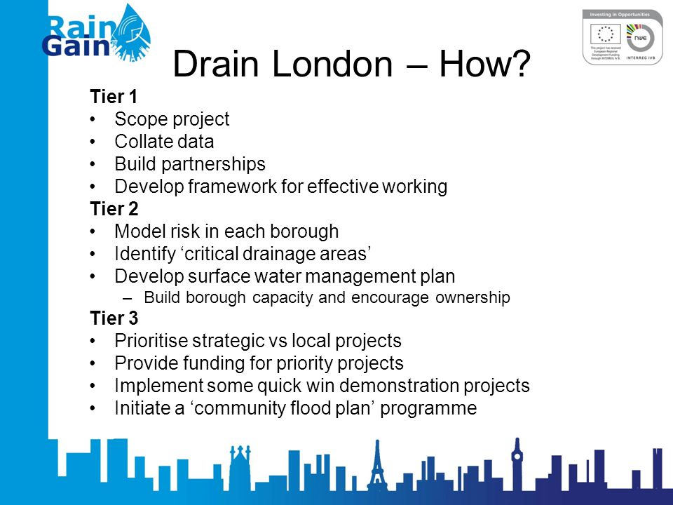 Drain London – How.