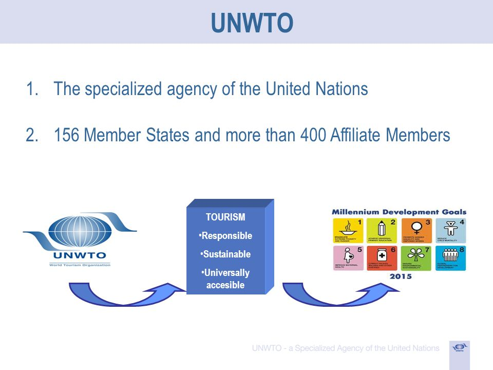 UNWTO 1.The specialized agency of the United Nations 2.156 Member States and more than 400 Affiliate Members TOURISM Responsible Sustainable Universally accesible