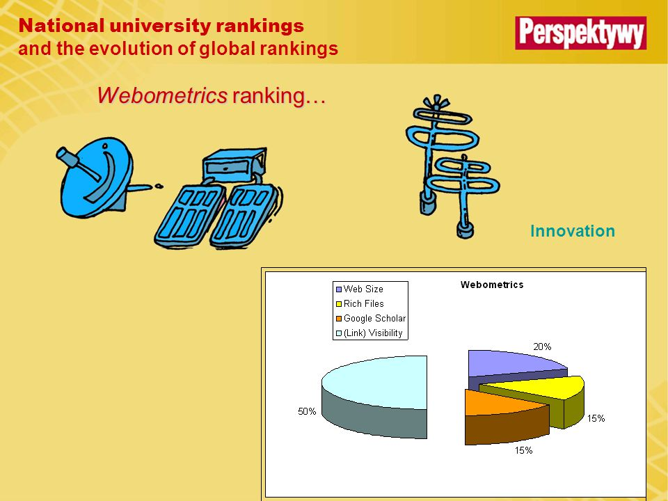 National university rankings and the evolution of global rankings Webometrics ranking… Innovation