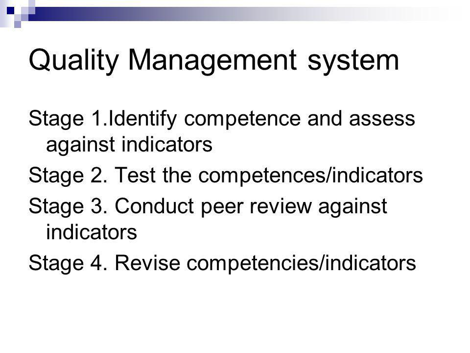 Quality Management system Stage 1.Identify competence and assess against indicators Stage 2.