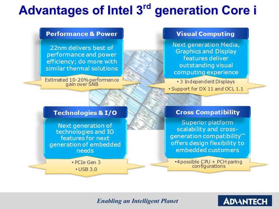 Advantages of Intel 3 rd generation Core i