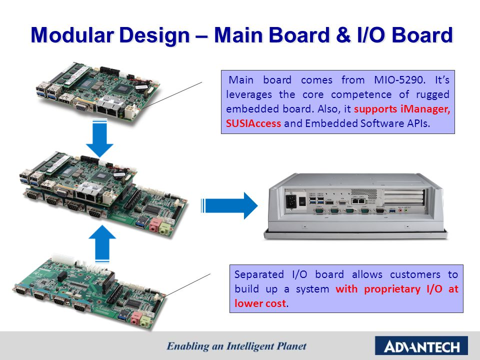 Modular Design – Main Board & I/O Board Separated I/O board allows customers to build up a system with proprietary I/O at lower cost. Main board comes
