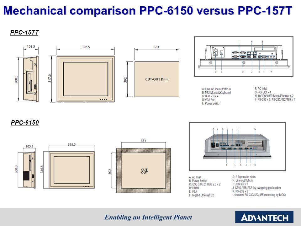 Mechanical comparison PPC-6150 versus PPC-157T PPC-6150 PPC-157T