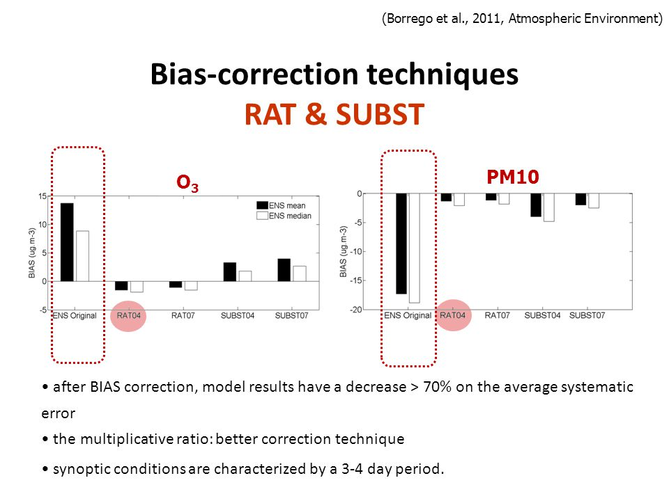 after BIAS correction, model results have a decrease > 70% on the average systematic error the multiplicative ratio: better correction technique Bias-correction techniques RAT & SUBST synoptic conditions are characterized by a 3-4 day period.