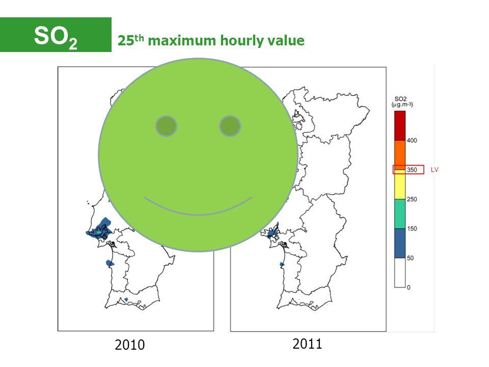 SO 2 25 th maximum hourly value 2010 2011 LV