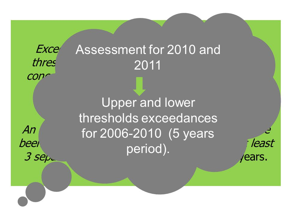 Exceedances of upper and lower assessment thresholds shall be determined on the basis of concentration during the previous 5 years where sufficient data are available.