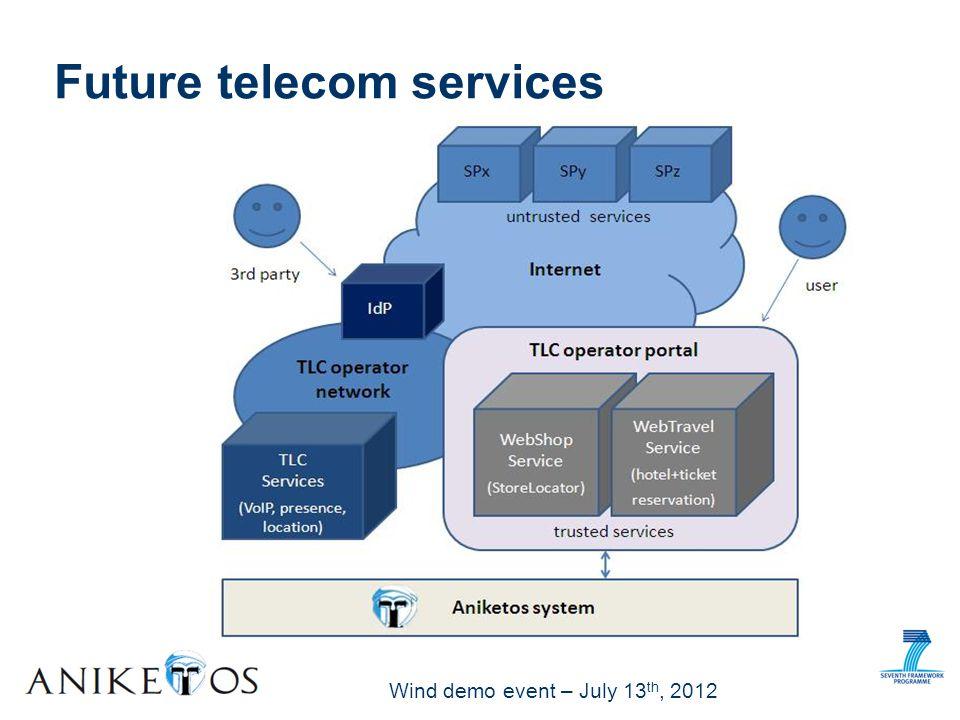 Wind demo event – July 13 th, 2012 Future telecom services