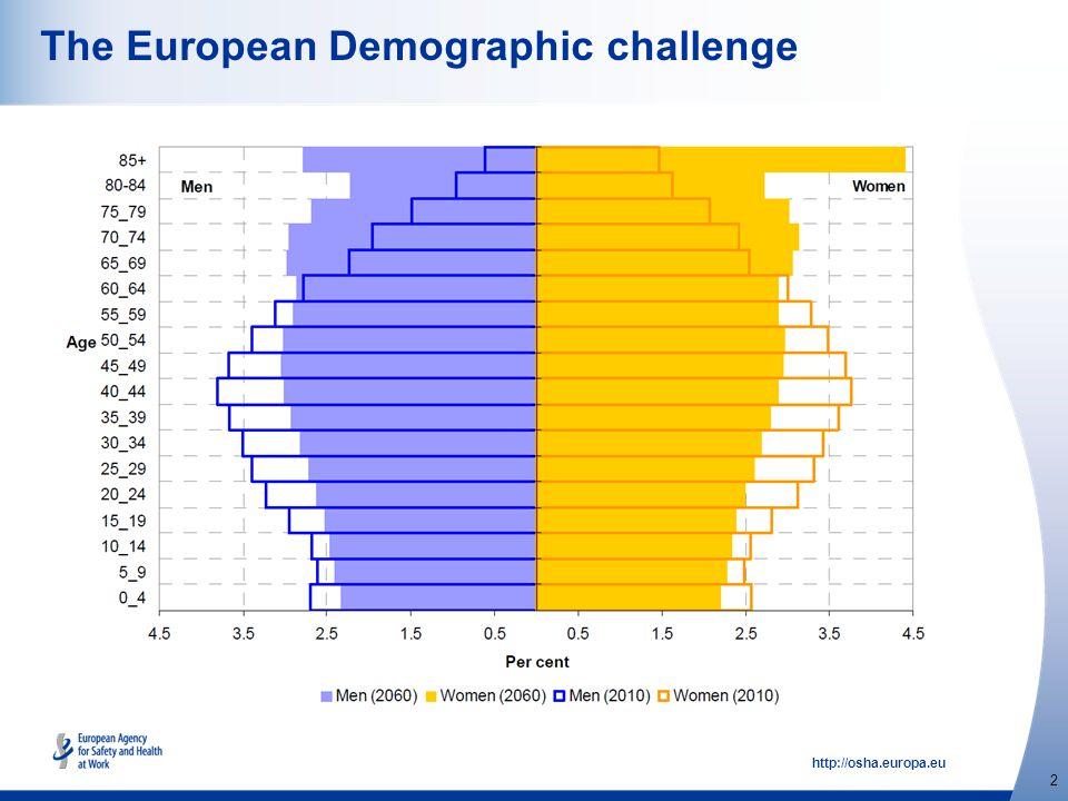http://osha.europa.eu 2 The European Demographic challenge