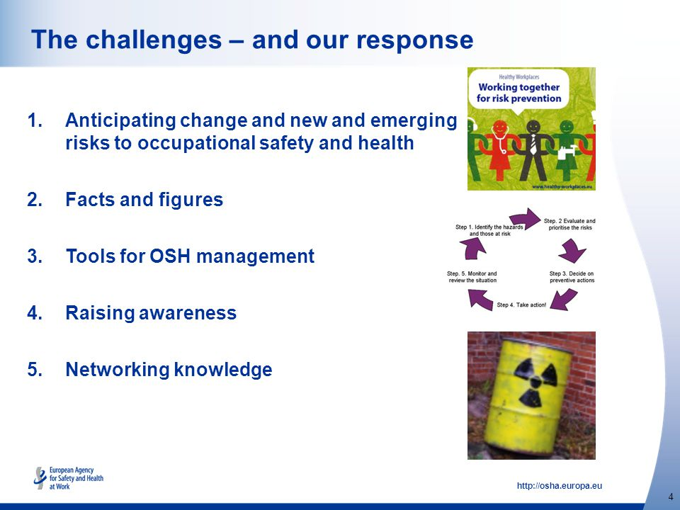 http://osha.europa.eu 4 The challenges – and our response 1.Anticipating change and new and emerging risks to occupational safety and health 2.Facts and figures 3.Tools for OSH management 4.Raising awareness 5.Networking knowledge