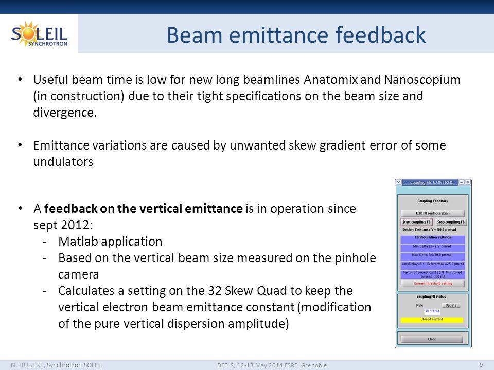 Beam emittance feedback N.