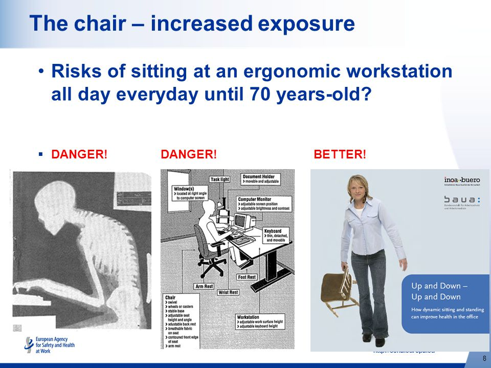 http://osha.europa.eu 8 The chair – increased exposure Risks of sitting at an ergonomic workstation all day everyday until 70 years-old.