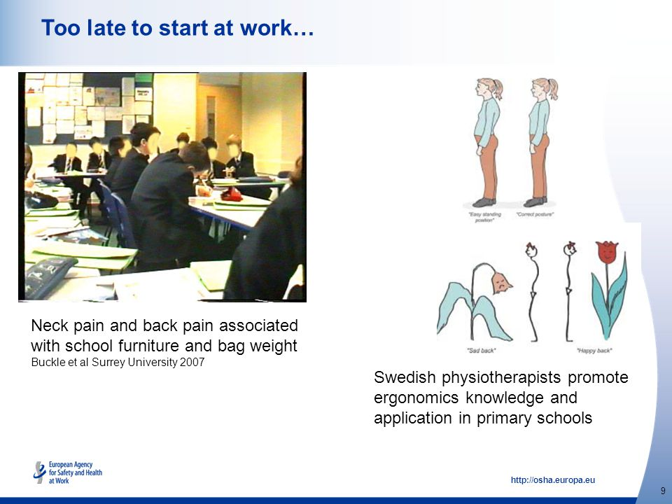 http://osha.europa.eu 9 Too late to start at work… Swedish physiotherapists promote ergonomics knowledge and application in primary schools Neck pain and back pain associated with school furniture and bag weight Buckle et al Surrey University 2007