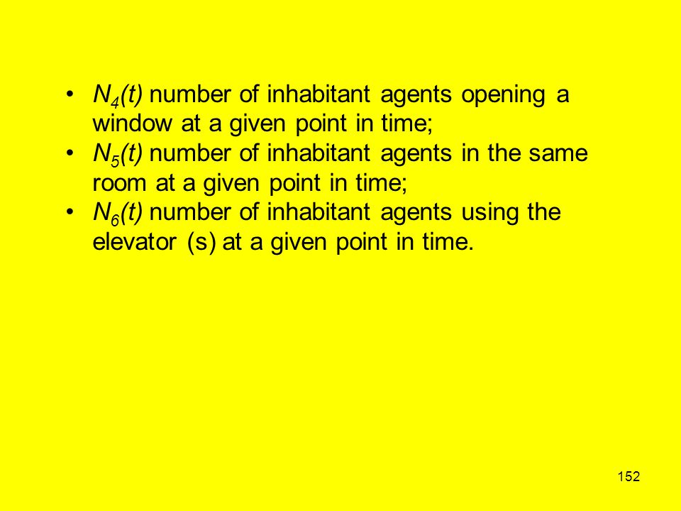 152 N 4 (t) number of inhabitant agents opening a window at a given point in time; N 5 (t) number of inhabitant agents in the same room at a given poi