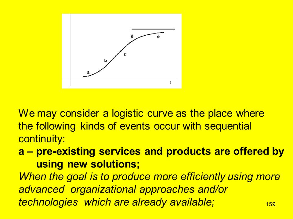 159 We may consider a logistic curve as the place where the following kinds of events occur with sequential continuity: a – pre-existing services and