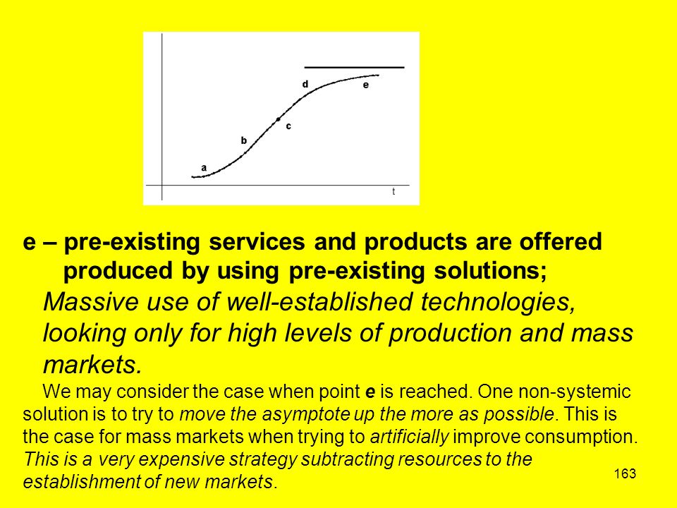 163 e – pre-existing services and products are offered produced by using pre-existing solutions; Massive use of well-established technologies, looking