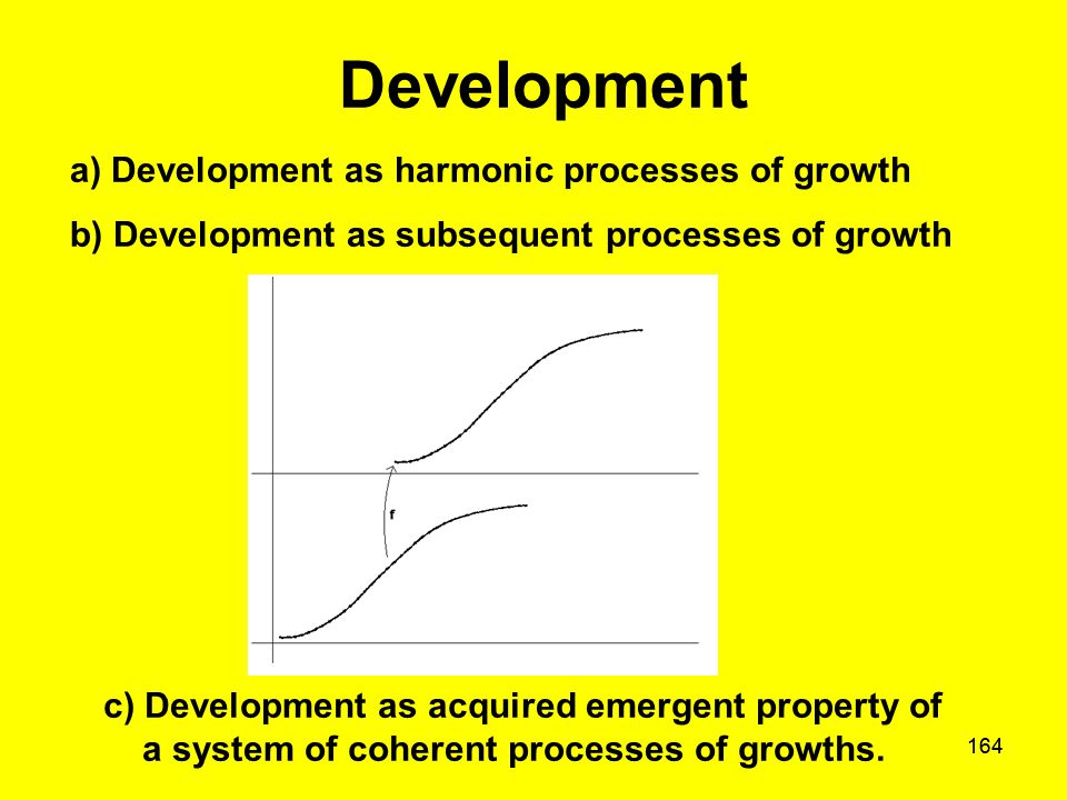164 Development a) Development as harmonic processes of growth b) Development as subsequent processes of growth c) Development as acquired emergent pr