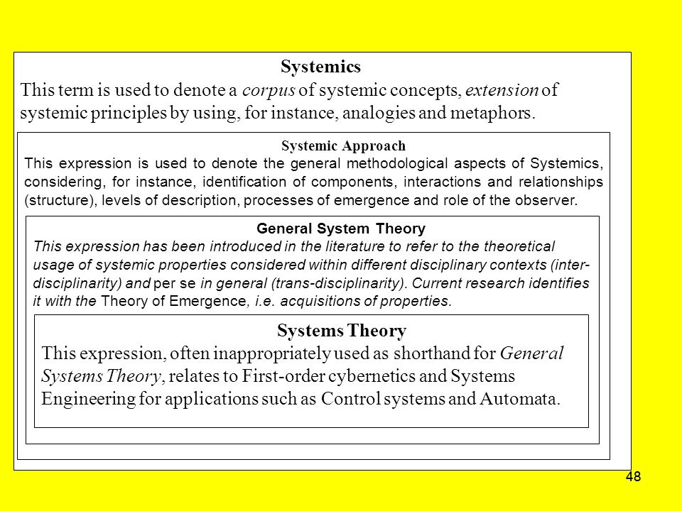 48 Systemics This term is used to denote a corpus of systemic concepts, extension of systemic principles by using, for instance, analogies and metapho