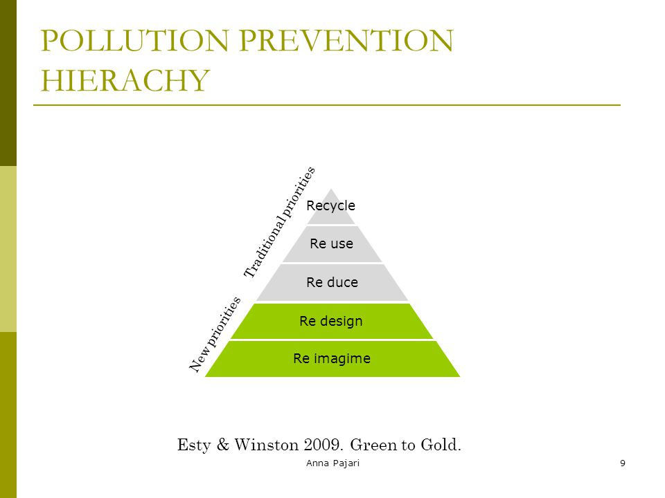 Anna Pajari9 POLLUTION PREVENTION HIERACHY 9 Recycle Re use Re duce Re design Re imagime New priorities Traditional priorities Esty & Winston 2009.