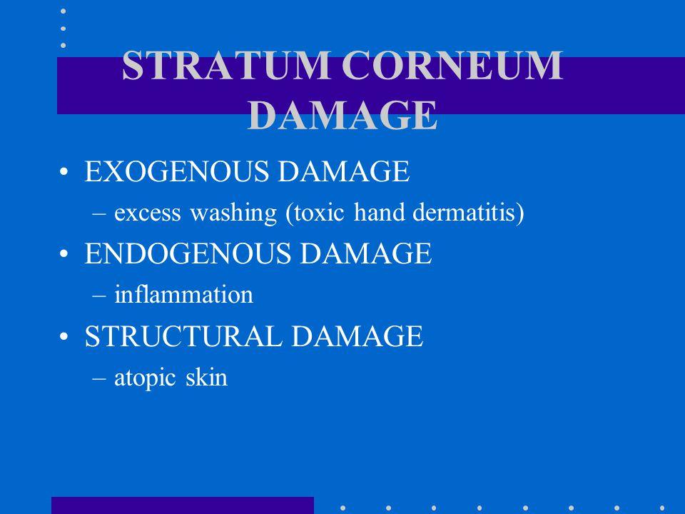 STRATUM CORNEUM DAMAGE EXOGENOUS DAMAGE –excess washing (toxic hand dermatitis) ENDOGENOUS DAMAGE –inflammation STRUCTURAL DAMAGE –atopic skin