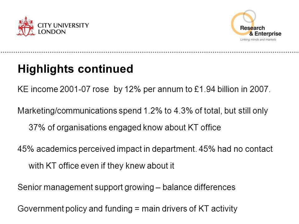 Highlights continued KE income 2001-07 rose by 12% per annum to £1.94 billion in 2007. Marketing/communications spend 1.2% to 4.3% of total, but still