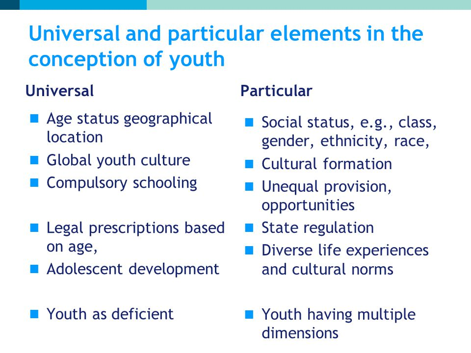 Universal and particular elements in the conception of youth Universal Age status geographical location Global youth culture Compulsory schooling Legal prescriptions based on age, Adolescent development Youth as deficient Particular Social status, e.g., class, gender, ethnicity, race, Cultural formation Unequal provision, opportunities State regulation Diverse life experiences and cultural norms Youth having multiple dimensions