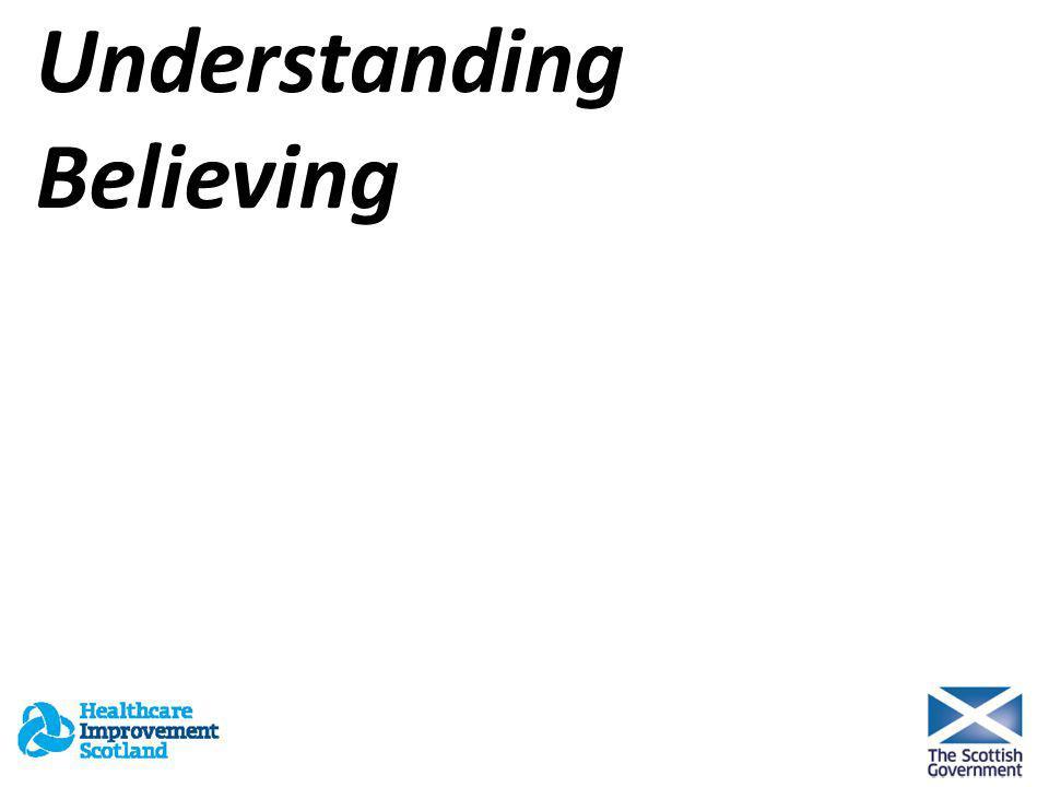 Understanding Believing