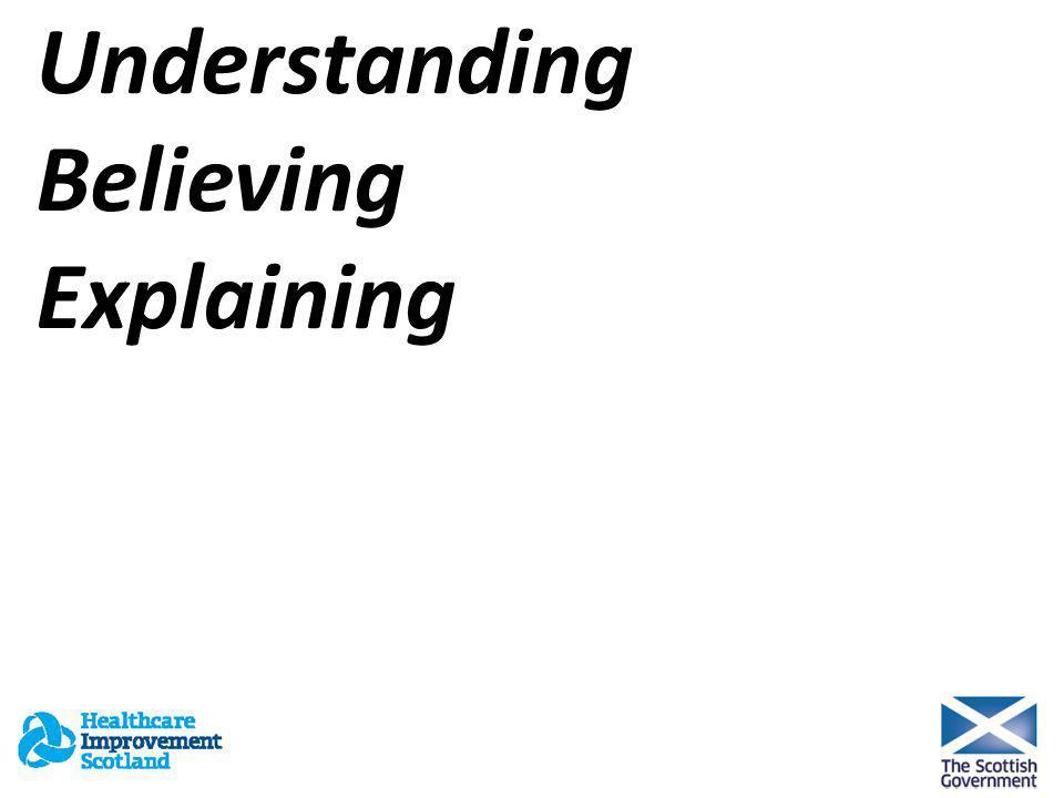 Understanding Believing Explaining