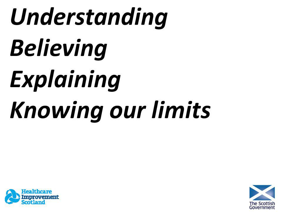 Understanding Believing Explaining Knowing our limits