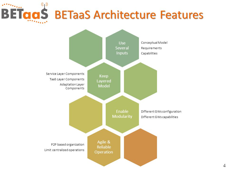 4 BETaaS Architecture Features Use Several Inputs Conceptual Model Requirements Capabilities Keep Layered Model Service Layer Components TaaS Layer Components Adaptation Layer Components Enable Modularity Different GWs configuration Different GWs capabilities Agile & Reliable Operation P2P based organization Limit centralized operations