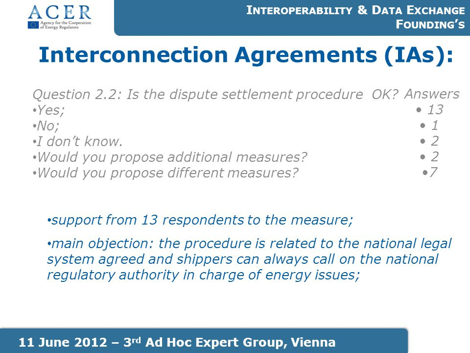 Interconnection Agreements (IAs): I NTEROPERABILITY & D ATA E XCHANGE F OUNDING ' S 11 June 2012 – 3 rd Ad Hoc Expert Group, Vienna Question 2.2: Is t