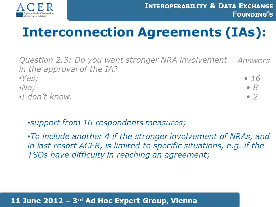 Interconnection Agreements (IAs): I NTEROPERABILITY & D ATA E XCHANGE F OUNDING ' S 11 June 2012 – 3 rd Ad Hoc Expert Group, Vienna Question 2.3: Do y