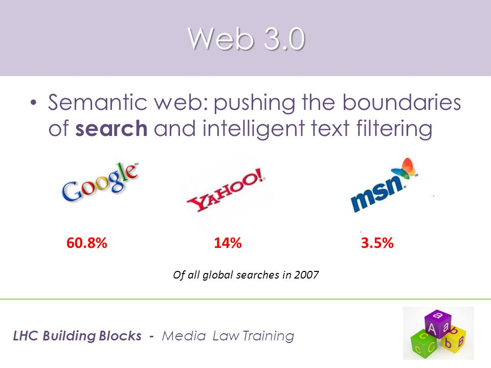 Web 3.0 Semantic web: pushing the boundaries of search and intelligent text filtering LHC Building Blocks - Media Law Training 60.8%14%3.5% Of all glo