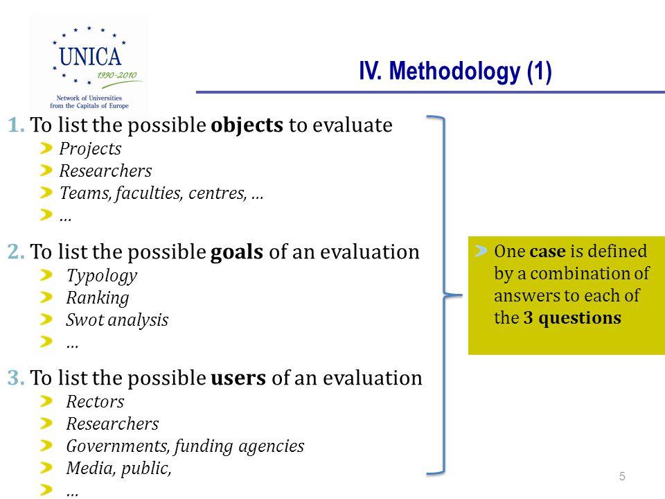 IV. Methodology (1) 5 1.