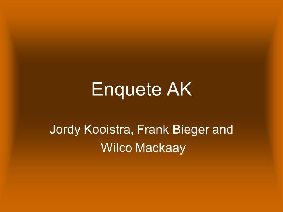 Enquete AK Jordy Kooistra, Frank Bieger and Wilco Mackaay