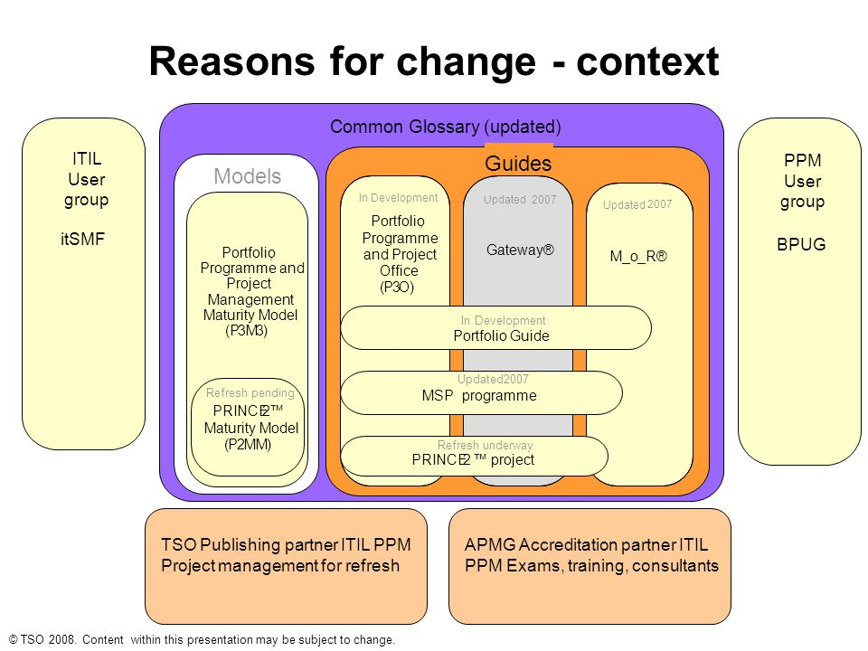 © TSO 2008. Content within this presentation may be subject to change. New PRINCE 2
