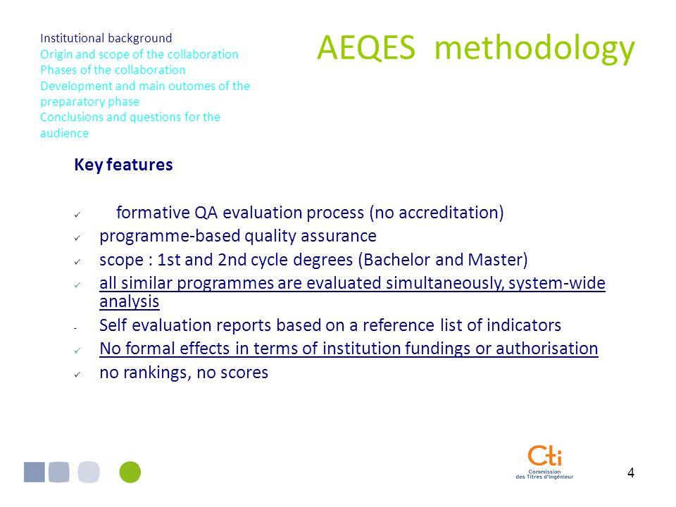5 Presentation of CTI I.Institutional background II.