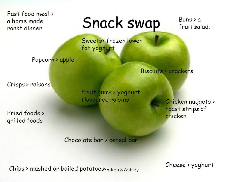 Andrea & Ashley Snack swap Crisps > raisons Chocolate bar > cereal bar Biscuits > crackers Cheese > yoghurt Fruit gums > yoghurt flavoured raisins Pop